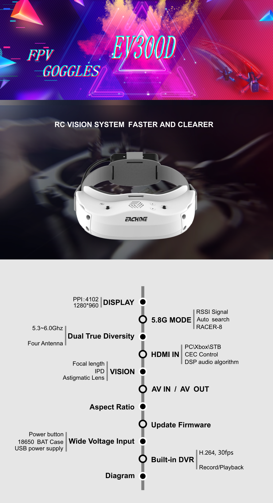 Eachine EV300D 1280*960 5.8G 72CH Dual True Diversity HDMI FPV Goggles Built-in DVR Focal Length Adjustable With Chargeable Battery Case
