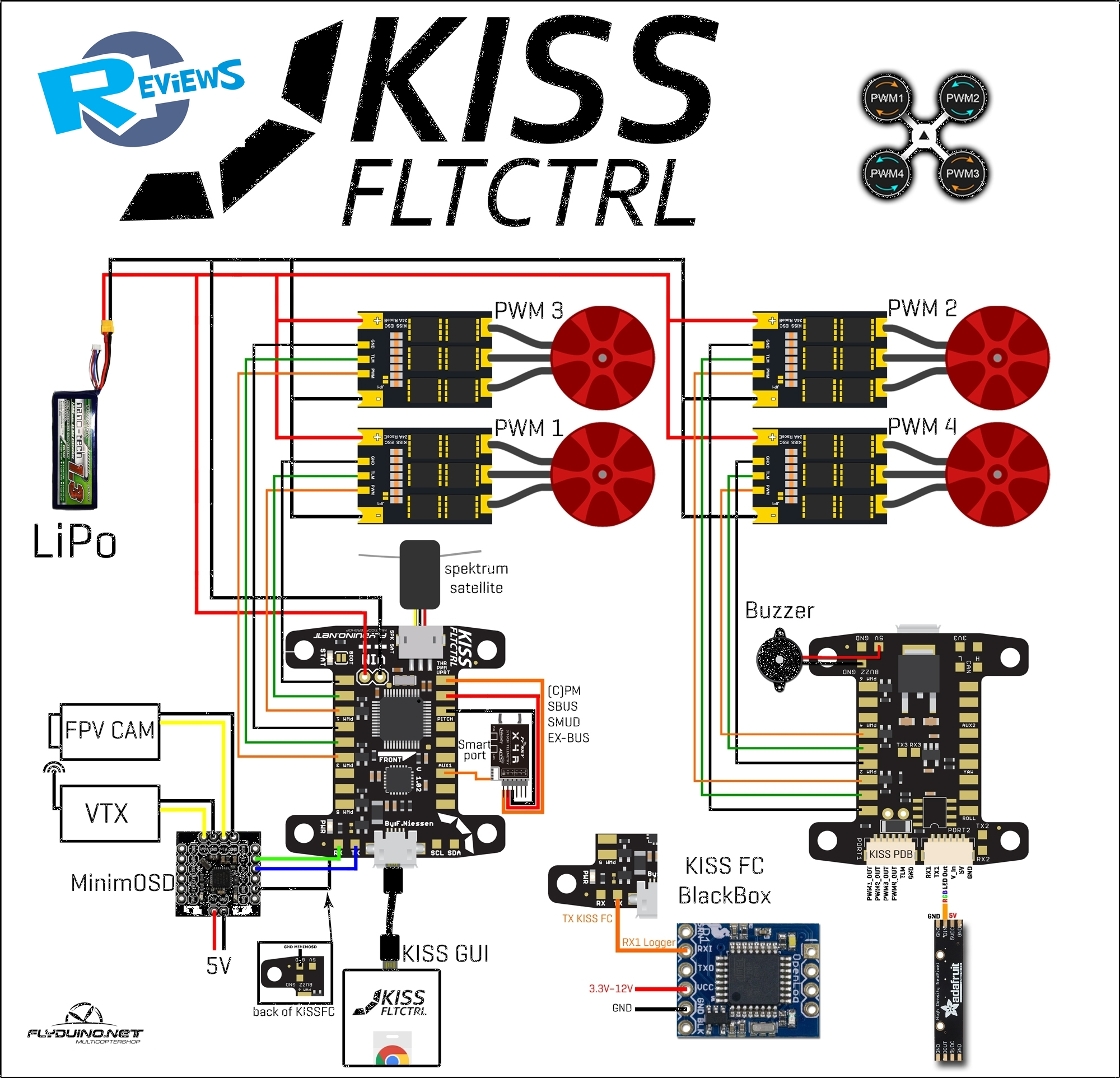 1482979659_13_flyduino kiss fc esc manual copy flyduino kiss fc esc manual help racer lt Brushless ESC Wiring-Diagram at reclaimingppi.co